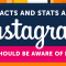 139 Facts about Instagram One Should Be Aware of in 2017