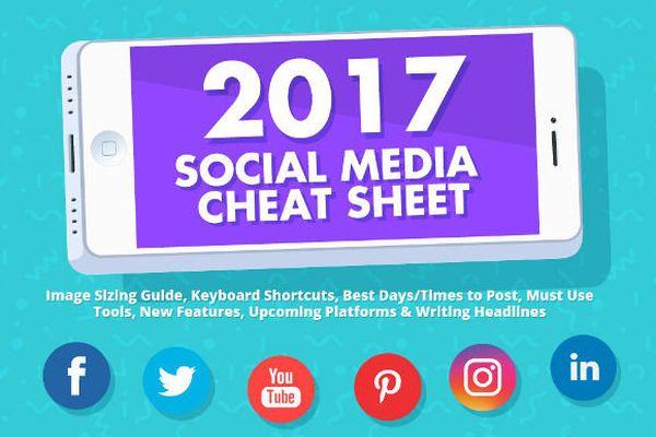 Blueprint for social media success