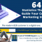 Infographic: 64 content marketing stats to inform your strategy