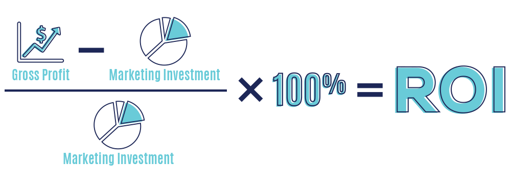 Return on Investment: Is ROI the Right Measure of Agency Success