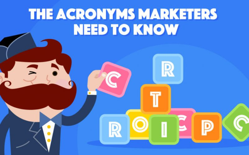 Marketing Terms & Digital Advertising Acronyms You Should Know