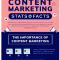 Infographic: How to amplify your content's power
